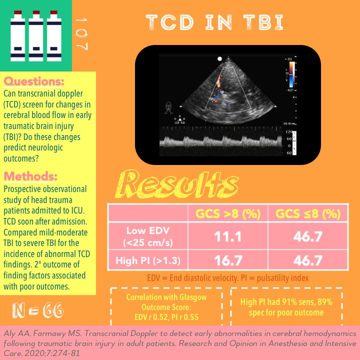 TCD in TBI